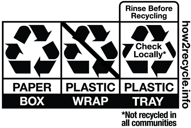 How2Recycle and the Standardization of Recycling Labels
