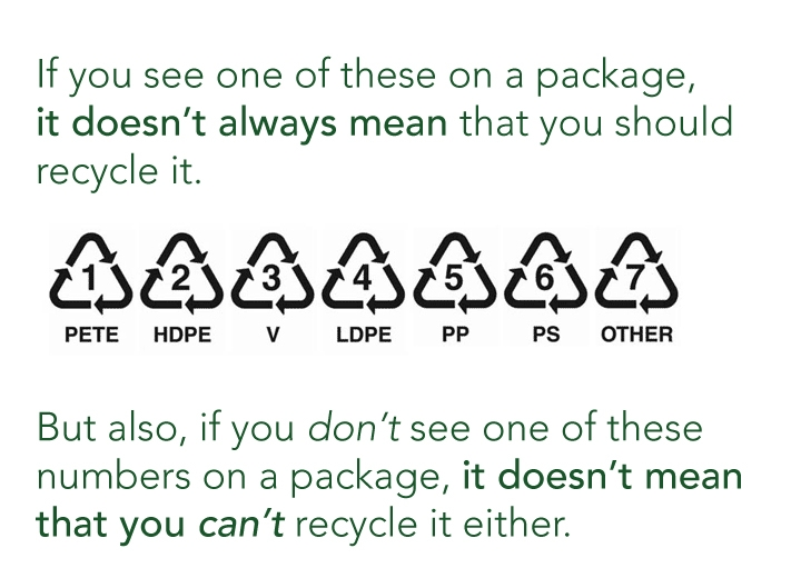 Why The Recycling Numbers Dont Mean Quite What You Think They